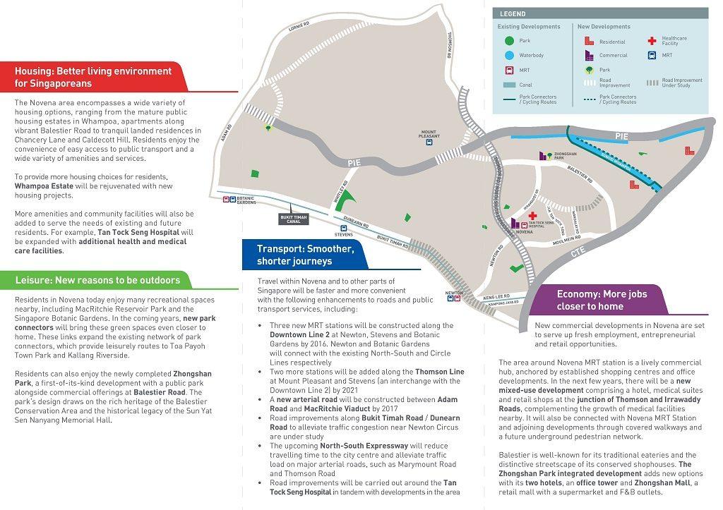 novena-ura-master-plan-2-singapore